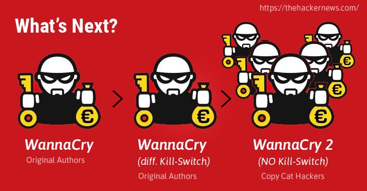 """Waspadalah, Serangan """"WannaCry"""" Berikutnya Mungkin Lebih Besar"""