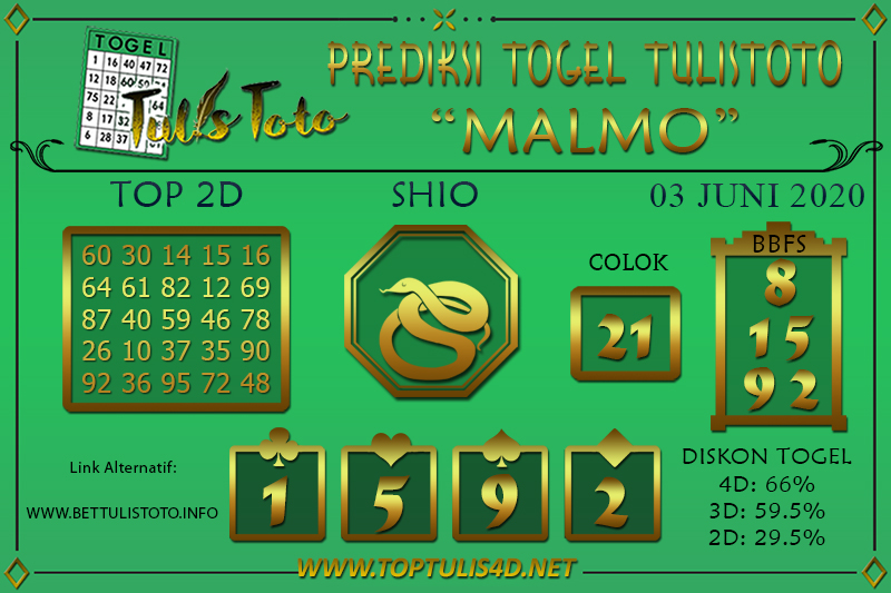 Prediksi Togel MALMO TULISTOTO 03 JUNI 2020