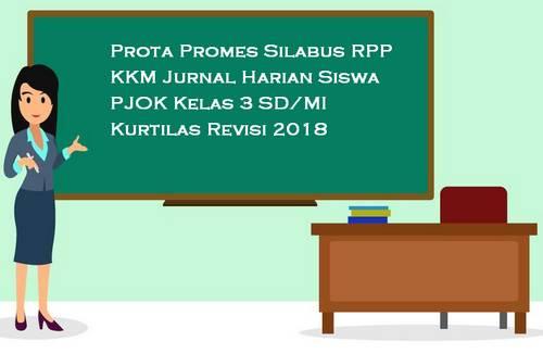Prota Promes Silabus RPP PJOK Kelas 3 SD/MI Kurtilas Revisi 2018