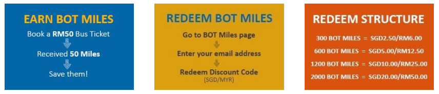 Kadar tebusan BOT Miles point BusOnlineTicket