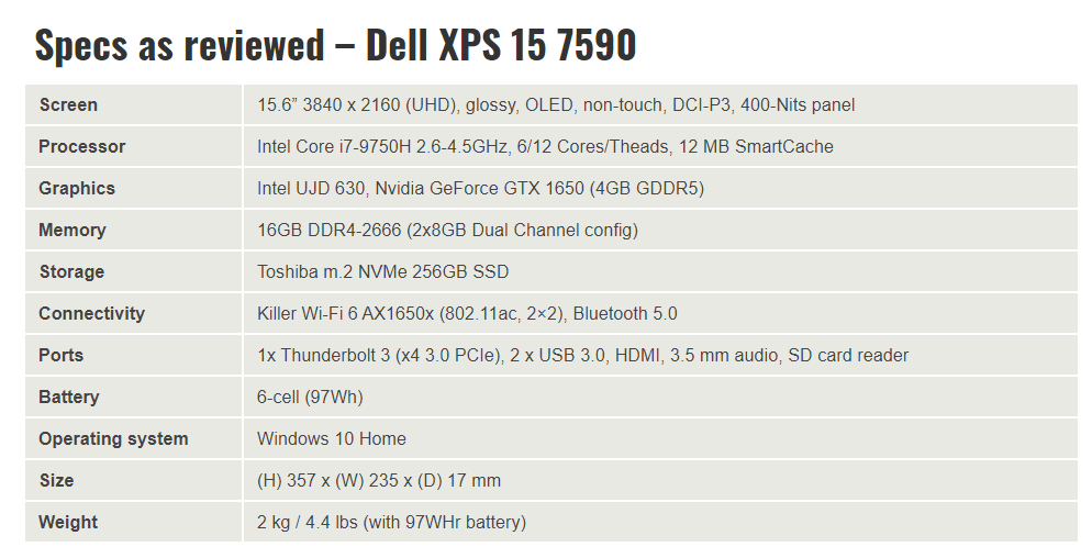 cấu hình-Dell-XPS-15-7590