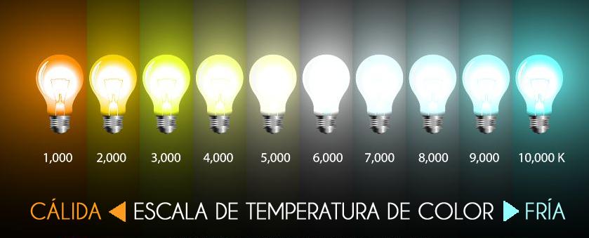 Arquirehab 5 consejos para iluminar tu casa con la luz - Luces led calidas ...