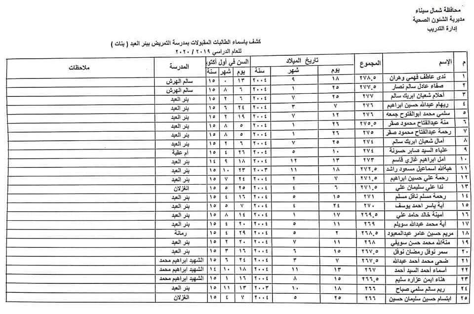 اسماء الطلبة والطالبات المقبولين بمدارس التمريض بشمال سيناء للعام الدراسي 2019 / 2020 7
