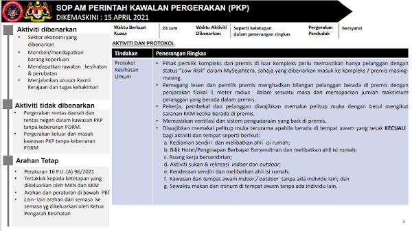 SOP PKP terkini