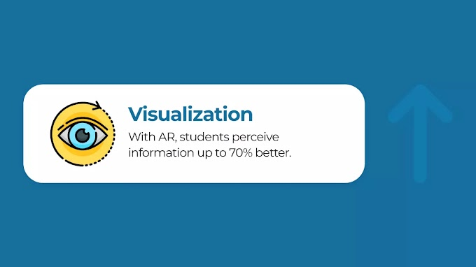 AR in education: Benefits, Challenges, Examples, and Apps Creation
