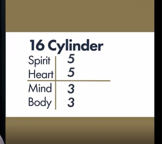 16 Silinder Perusahaan
