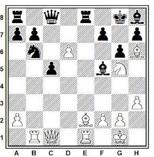 Problema ejercicio de ajedrez número 696: Chiburdanidze - Malanuk (Odesa, 1982)
