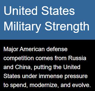 Militer Amerika vs Iran. Kuat Mana?