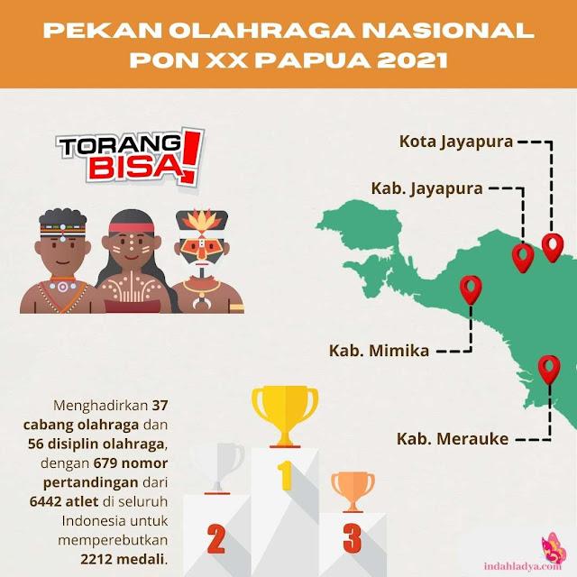 Pekan Olahraga Nasional Papua