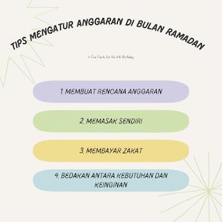 Tips Mengatur Anggaran Ramadan