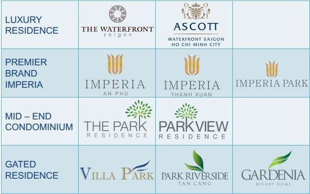 Chủ đầu tư dự án Imperia Sky Garden Minh Khai