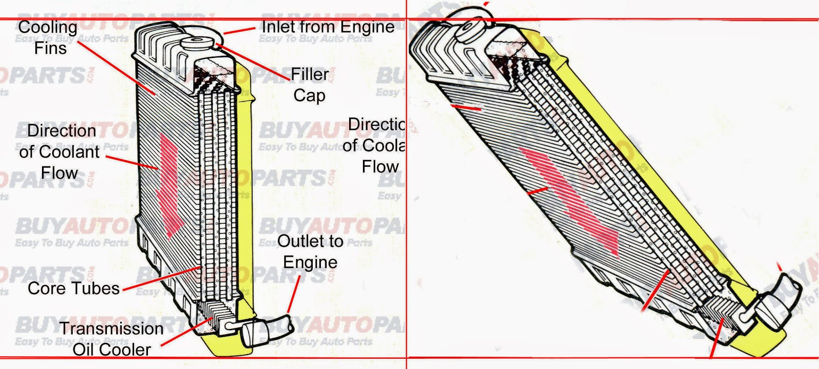 plymouth engine cooling diagram