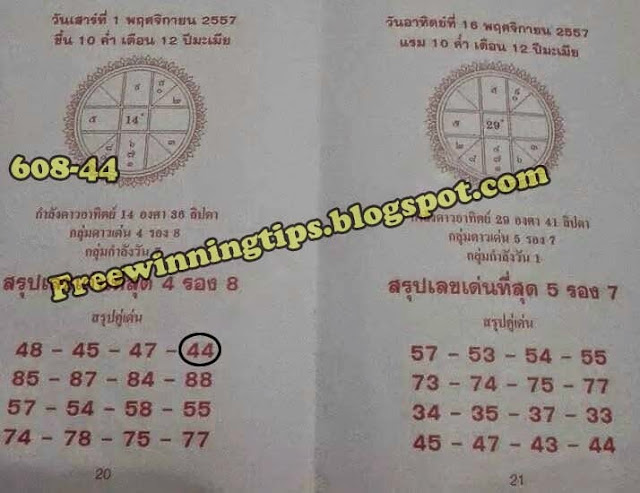 Thai lottery Down Direct Set for 16-11-2014