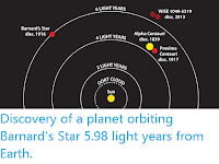 https://sciencythoughts.blogspot.com/2018/12/discovery-of-planet-orbiting-barnards.html