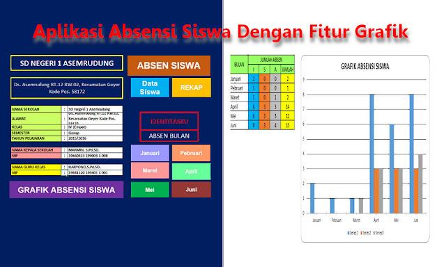Download Aplikasi Absensi Siswa Terbaru Dengan Fitur Grafik