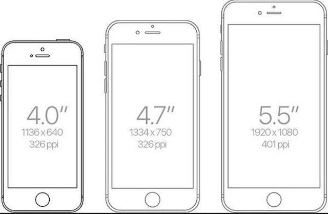 iPhone 5 SE Screen Size