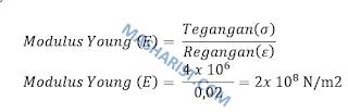 contoh-soal-tegangan-regangan-modulus-elastisitas-young