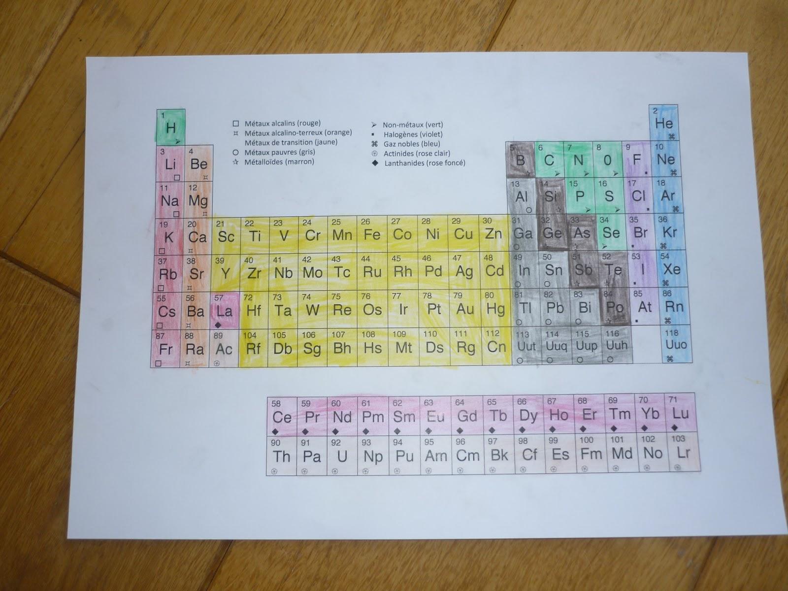 Montessori avec les 6 12 ans chimie for V tableau periodique