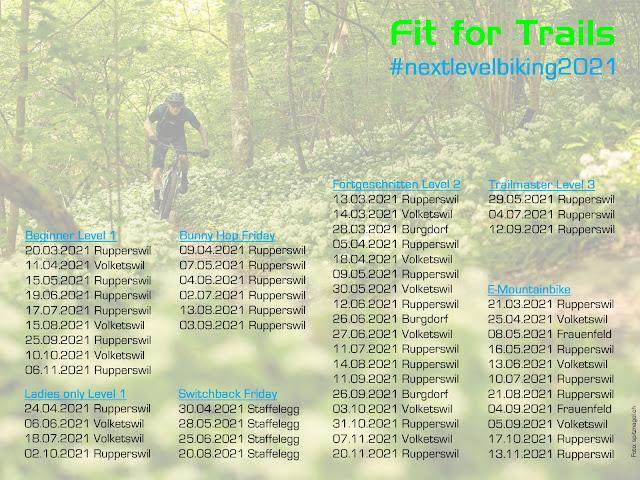 fitfortrails_bikekurse2021