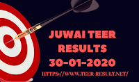 Juwai Teer Results Today-30-01-2020