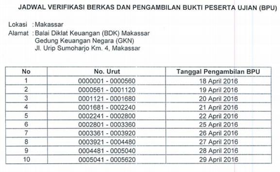 Jadwal Verifikasi Berkas STAN Makassar
