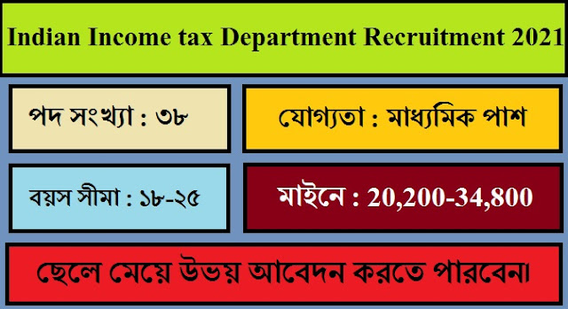 Indian income tax department Recruitment 2021 Apply online : Post of Inspectors Tax Assistants and Multi-tasking staff