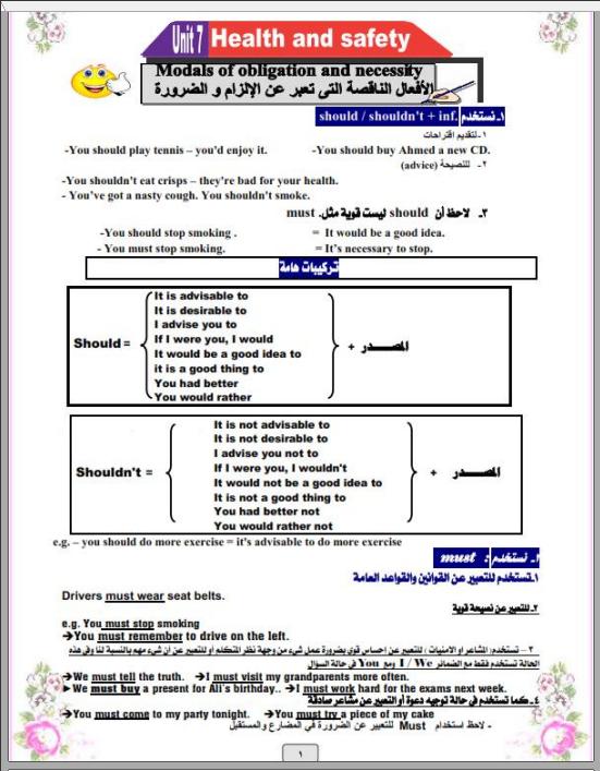مذكرة كاملة لقواعد اللغة الإنجليزية اولى ثانوى الترم الثانى 2021 مستر محمد فوزى