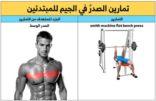تمارين الصدر ,تمارين عضلة الصدرية الكبرى