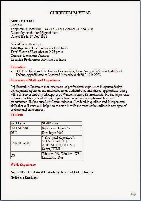 Lpn Sample Resume Lpn Resume Samples Visualcv Resume Samples