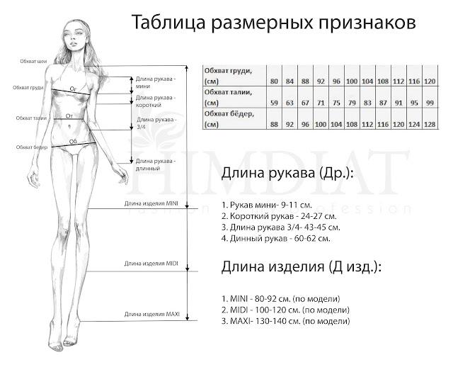 Таблица типовых размерных признаков. Nadia Himdiat