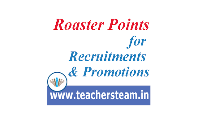 Roaster Points for recruitment and promotions