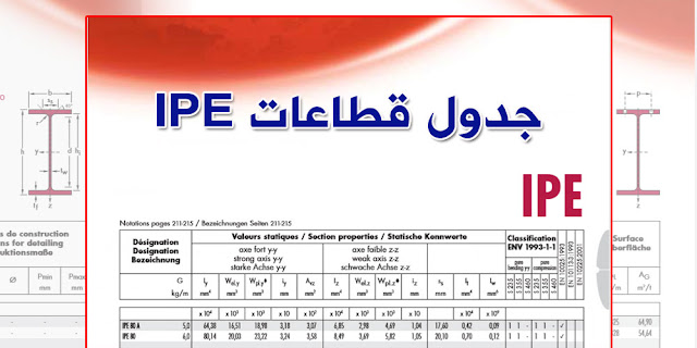 جدول قطاعات IPE