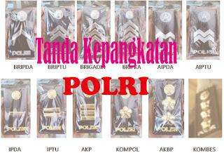 Simbol Pangkat TNI POLRI