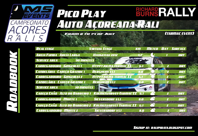 Pico Play Auto Açoreana Rali