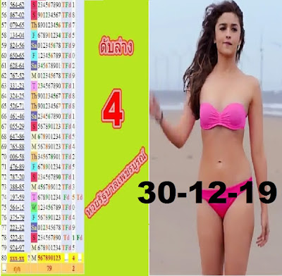 Thailand Lottery Tips 001 Final 3up Facebook Timeline 30 December 2019