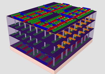 Come archiviare grandi quantità di dati: superchip per supercomputer