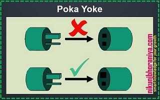 Poka Yoke - Lean Tools| Lean Manufacturing