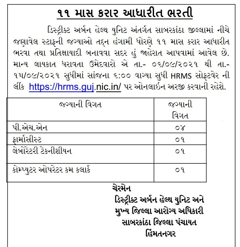 District Urban Health Unit Sabarkantha Recruitment for Computer Operator cum Clerk and other Posts 2021