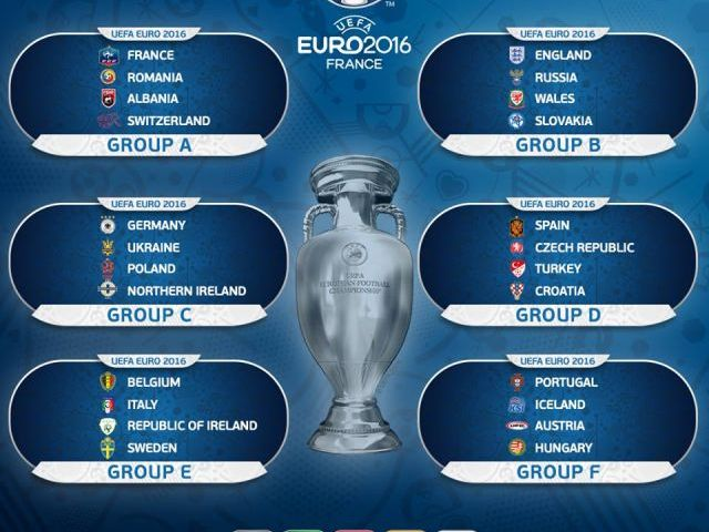 The Groups For Euro 2016 Are As Follows