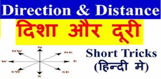 Reasoning Chapter in Hindi