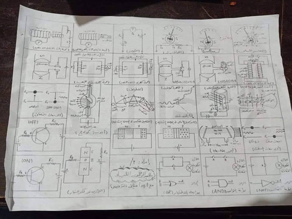 مراجعة اثباتات و قوانين و رسومات منهج الفيزياء للصف الثالث الثانوي 8