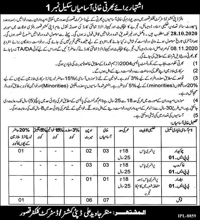 District Collector Office Job Advertisement For Chowkidar, Sweeper and Baildar in Pakistan Jobs 2021