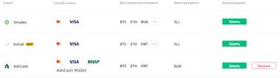 На крупнейшей бирже Binance появилась возможность ввода/вывода депозитов в рублях