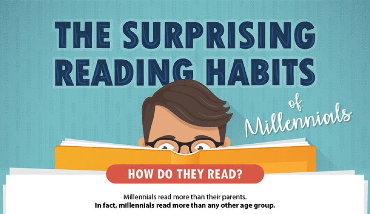 The Surprising Reading Habits of Millennials #infographic