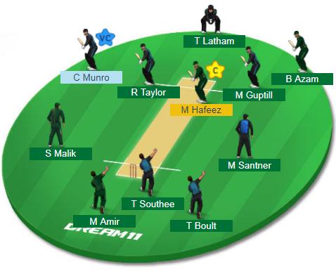 PAK vs NZ, 3rd ODI Match Dream11 Team