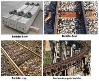 Jenis Bantalan rel kereta api