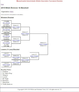 MIAA bracket for the Super 8 or Div 1A tournament