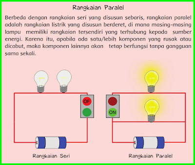 gambar rancangan lampu paralel sederhana