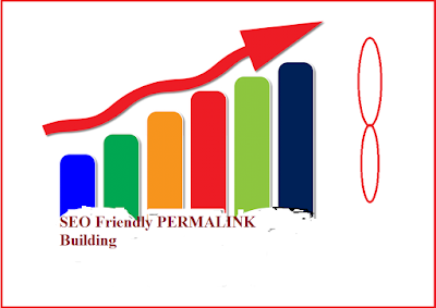 SEO friendly Permalink Building techniques