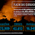 Placar das Queimadas no Brasil em Setembro 2020